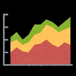金利グラフ